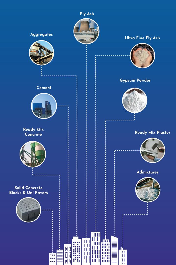 Ashtech India Pvt  Ltd